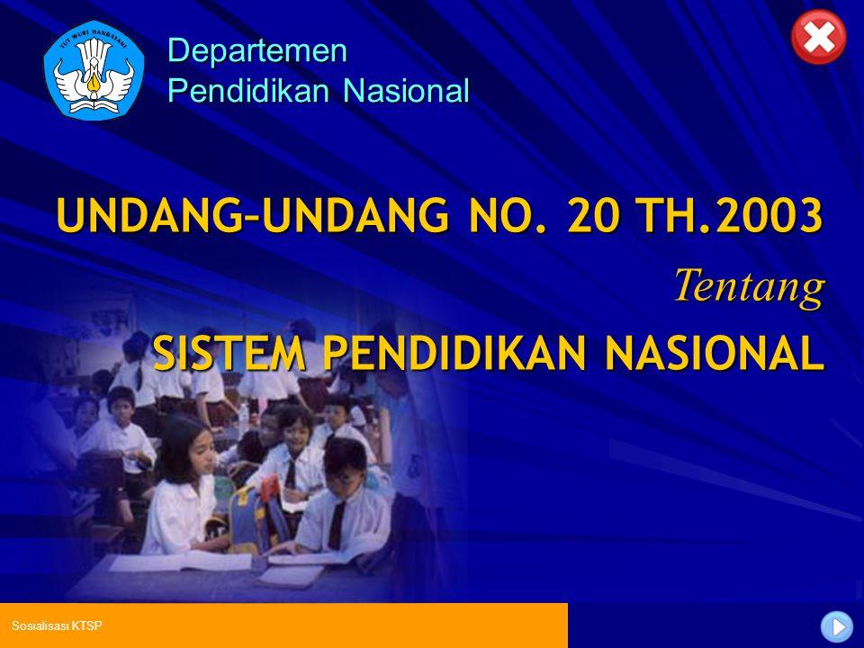 Sosialisasi KTSP DASAR & FUNGSI PENDIDIKAN NASIONAL Pendidikan Nasional berdasarkan Pancasila dan Undang – Undang Dasar Negara Republik Indonesia Tahun 1945 Pendidikan Nasional berfungsi mengembangkan kemampuan dan membentuk watak serta peradaban bangsa yang bermartabat dalam rangka mencerdaskan kehidupan bangsa