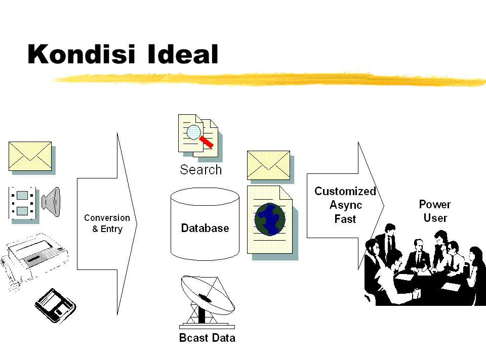 Mencari Model Sederhana