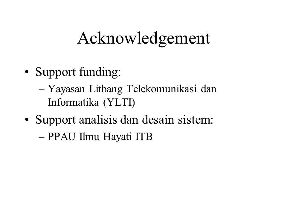 Acknowledgement Support funding: –Yayasan Litbang Telekomunikasi dan Informatika (YLTI) Support analisis dan desain sistem: –PPAU Ilmu Hayati ITB