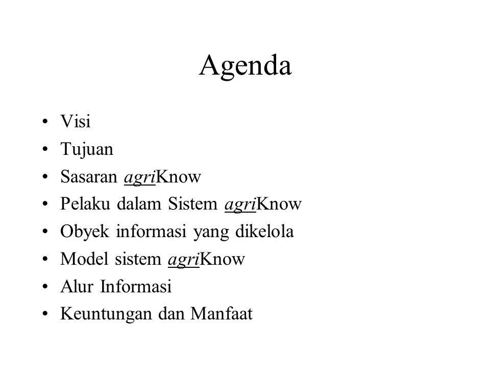 Agenda Visi Tujuan Sasaran agriKnow Pelaku dalam Sistem agriKnow Obyek informasi yang dikelola Model sistem agriKnow Alur Informasi Keuntungan dan Manfaat
