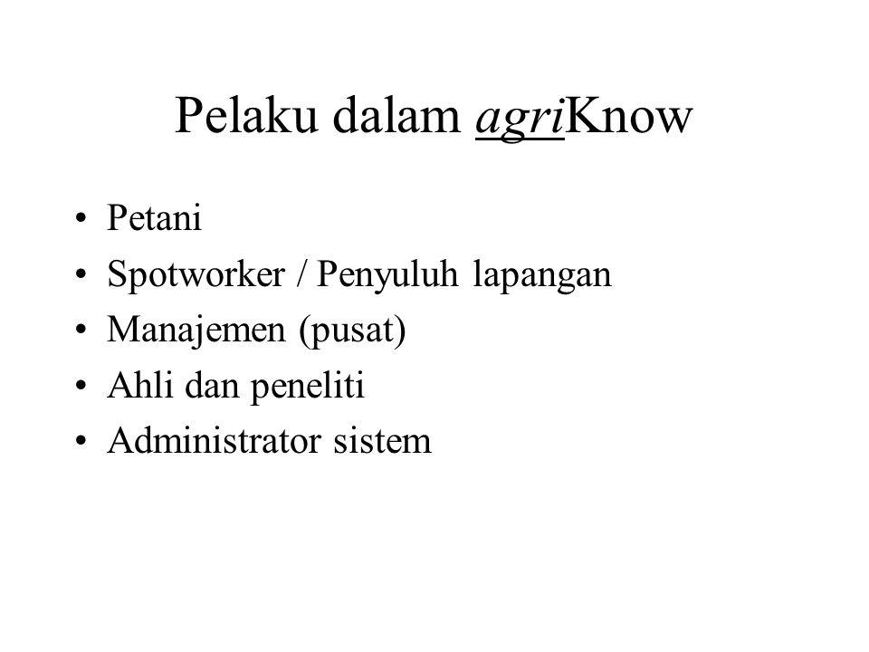 Pelaku dalam agriKnow Petani Spotworker / Penyuluh lapangan Manajemen (pusat) Ahli dan peneliti Administrator sistem