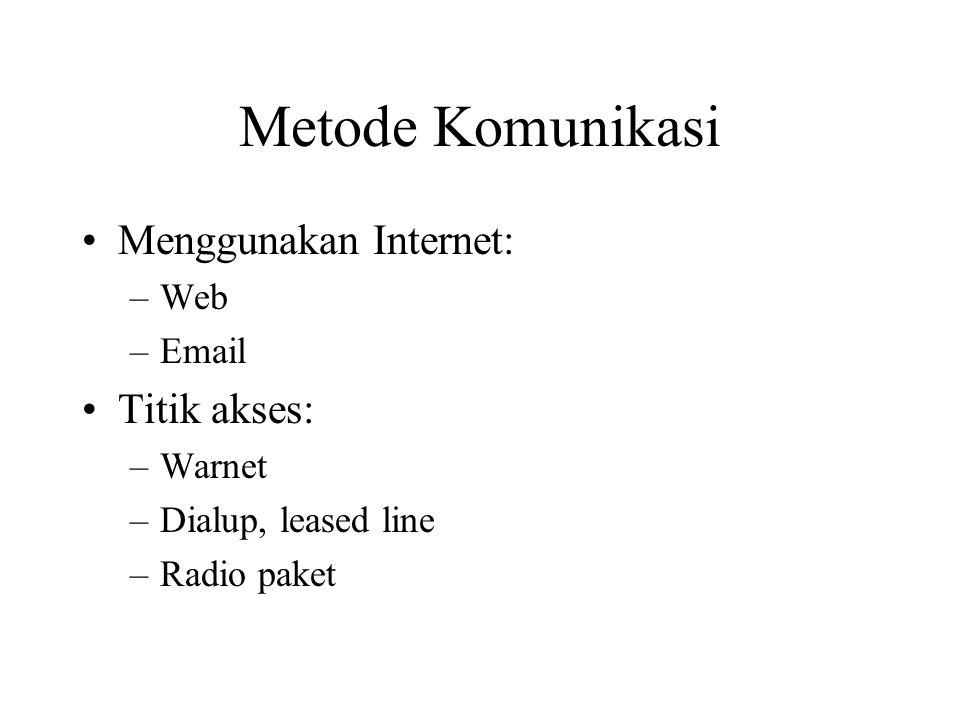 Metode Komunikasi Menggunakan Internet: –Web –Email Titik akses: –Warnet –Dialup, leased line –Radio paket