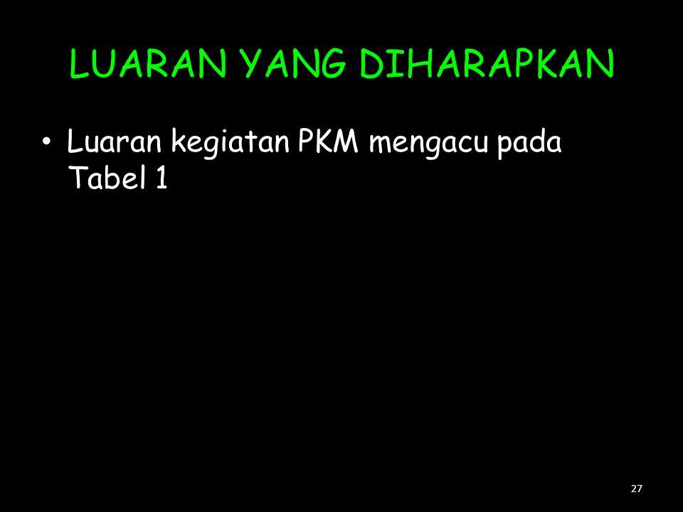 TUJUAN Berikan pernyataan singkat mengenai tujuan kegiatan PKM-P. Kegiatan PKM- P dapat bertujuan untuk menjajagi, menguraikan, menerangkan, membuktik