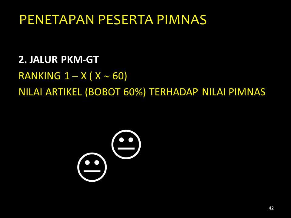 41 PENETAPAN PESERTA PIMNAS 1.JALUR PKM Mutu proposal (nilai usulan) dan mutu hasil pelaksanaan (nilai pemantauan dan evaluasi) Nlpp = F 1 *NP + F 2 *