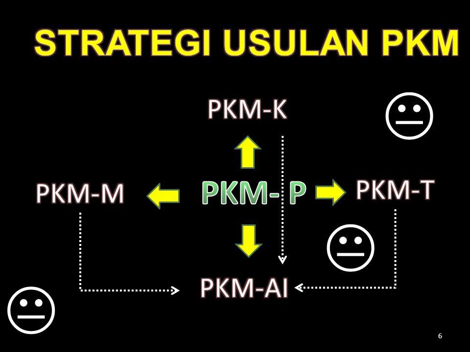 PKM-Kewirausahaan Merupakan program pengembangan keterampilan mahasiswa dalam berwirausaha dan berorientasi pada profit.