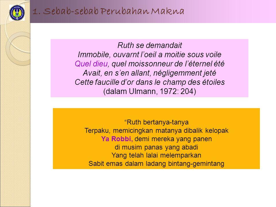 1.Sebab-sebab Perubahan Makna Ulmann (1972: 205) 1.