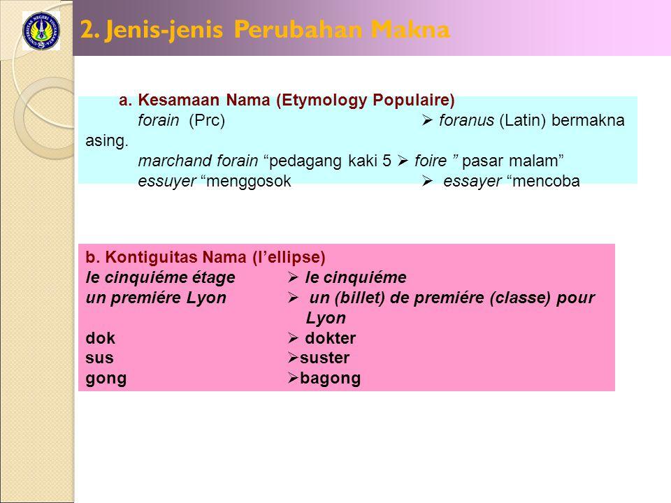 2.Jenis-jenis Perubahan Makna b.