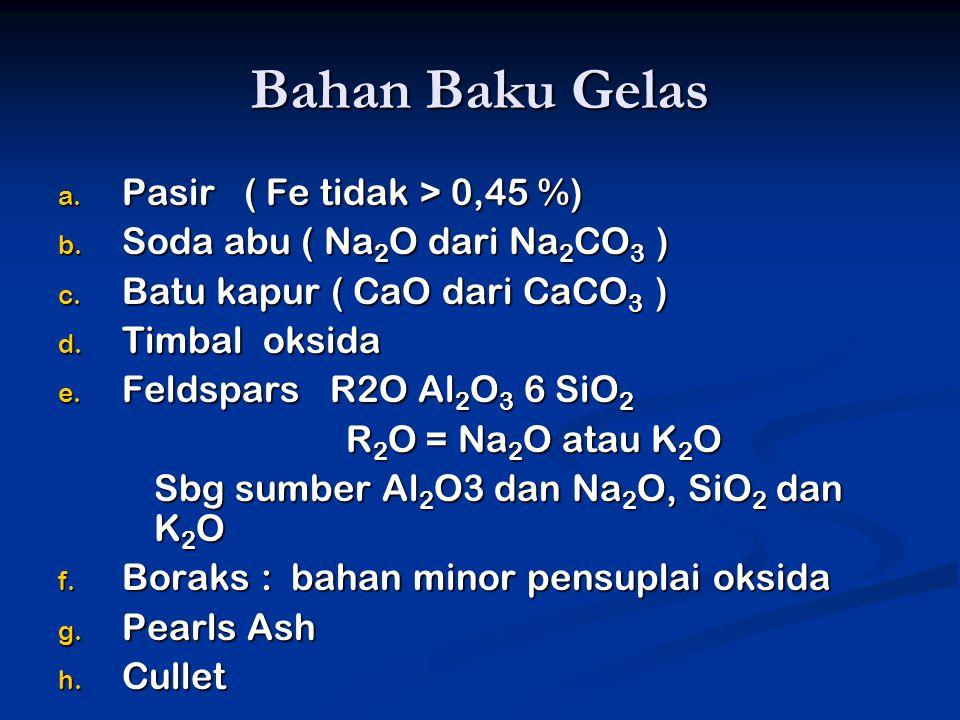 Bahan Baku Gelas a.Pasir ( Fe tidak > 0,45 %) b. Soda abu ( Na 2 O dari Na 2 CO 3 ) c.