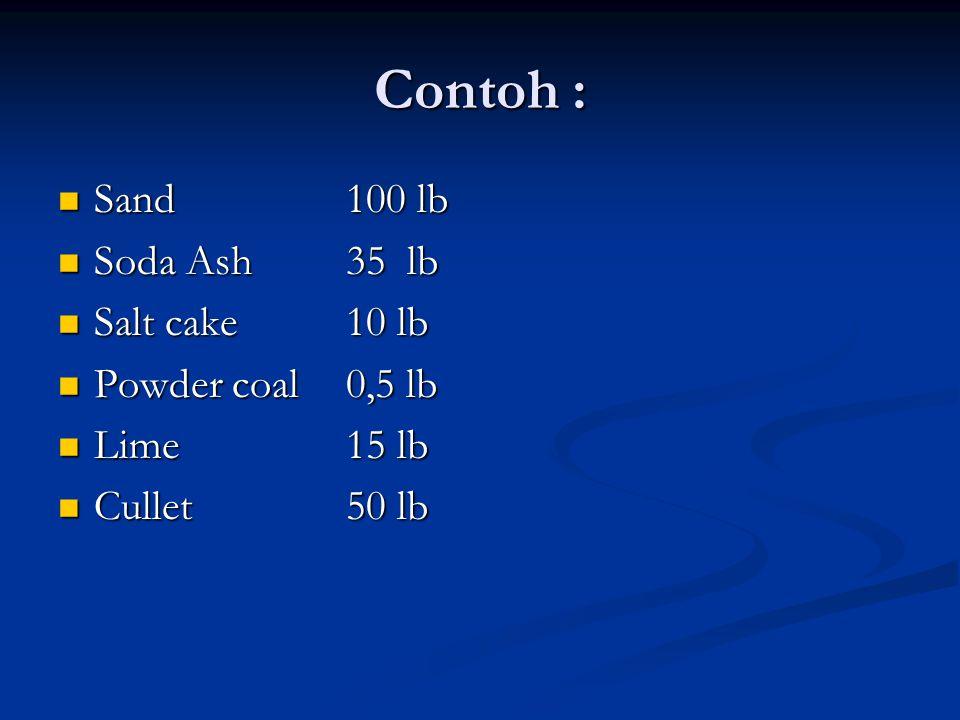 Contoh : Sand 100 lb Sand 100 lb Soda Ash35 lb Soda Ash35 lb Salt cake10 lb Salt cake10 lb Powder coal0,5 lb Powder coal0,5 lb Lime15 lb Lime15 lb Cullet50 lb Cullet50 lb