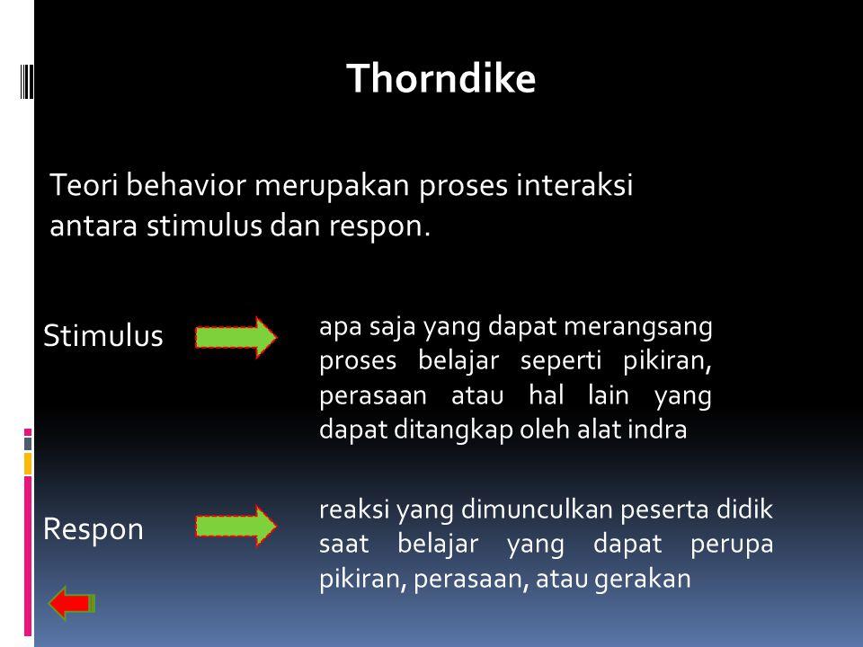 Thorndike Clark Hull Watson Behavioristik Menurut Ahli Skinner Edwin Guthrie Ivan PavlovAlbert Bandura
