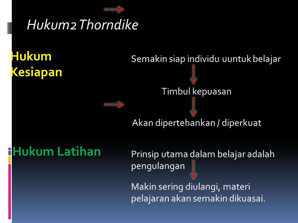 Thorndike Teori behavior merupakan proses interaksi antara stimulus dan respon. Stimulus apa saja yang dapat merangsang proses belajar seperti pikiran