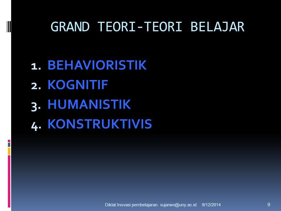 GRAND TEORI-TEORI BELAJAR 1.BEHAVIORISTIK 2. KOGNITIF 3.