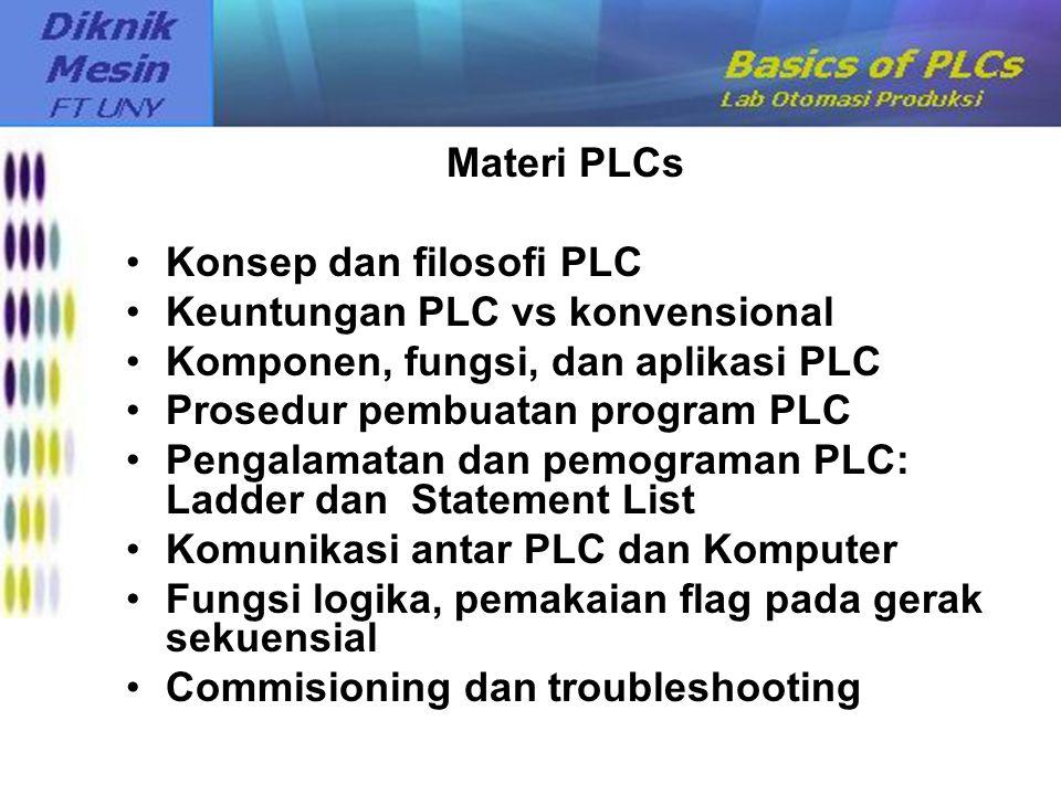 Materi PLCs Konsep dan filosofi PLC Keuntungan PLC vs konvensional Komponen, fungsi, dan aplikasi PLC Prosedur pembuatan program PLC Pengalamatan dan