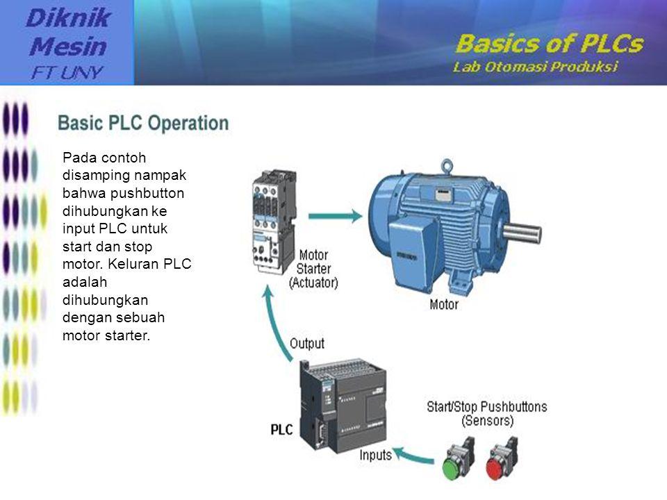 Pada contoh disamping nampak bahwa pushbutton dihubungkan ke input PLC untuk start dan stop motor.