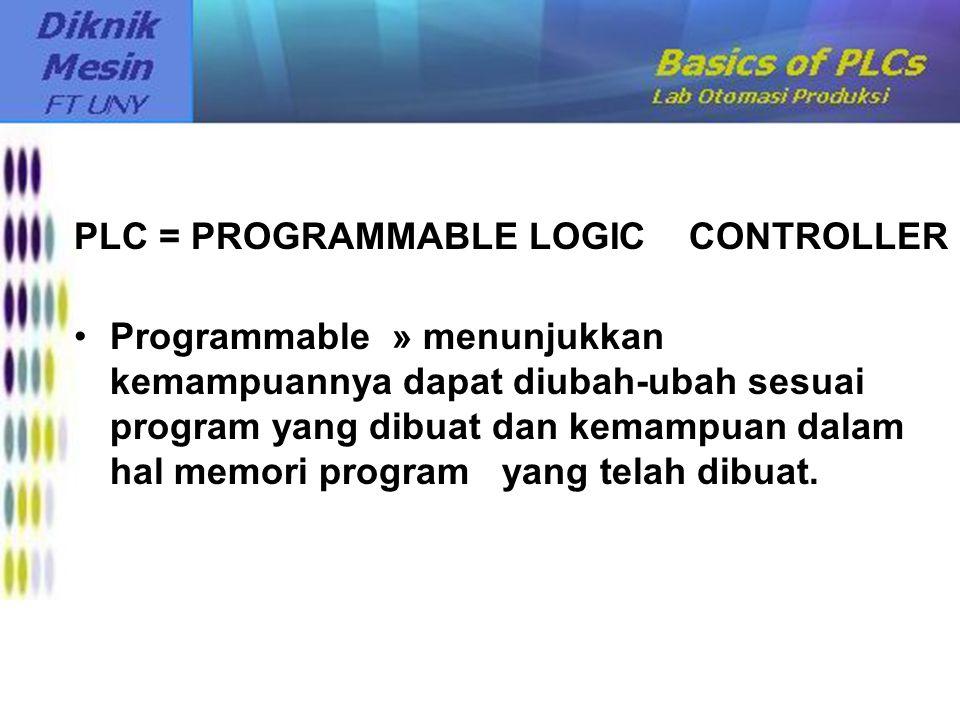 PLC = PROGRAMMABLE LOGIC CONTROLLER Programmable » menunjukkan kemampuannya dapat diubah-ubah sesuai program yang dibuat dan kemampuan dalam hal memori program yang telah dibuat.