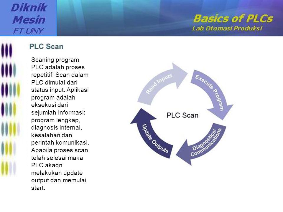 Scaning program PLC adalah proses repetitif. Scan dalam PLC dimulai dari status input. Aplikasi program adalah eksekusi dari sejumlah informasi: progr