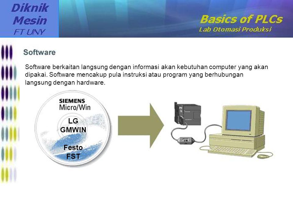 LG GMWIN Festo FST Software berkaitan langsung dengan informasi akan kebutuhan computer yang akan dipakai. Software mencakup pula instruksi atau progr