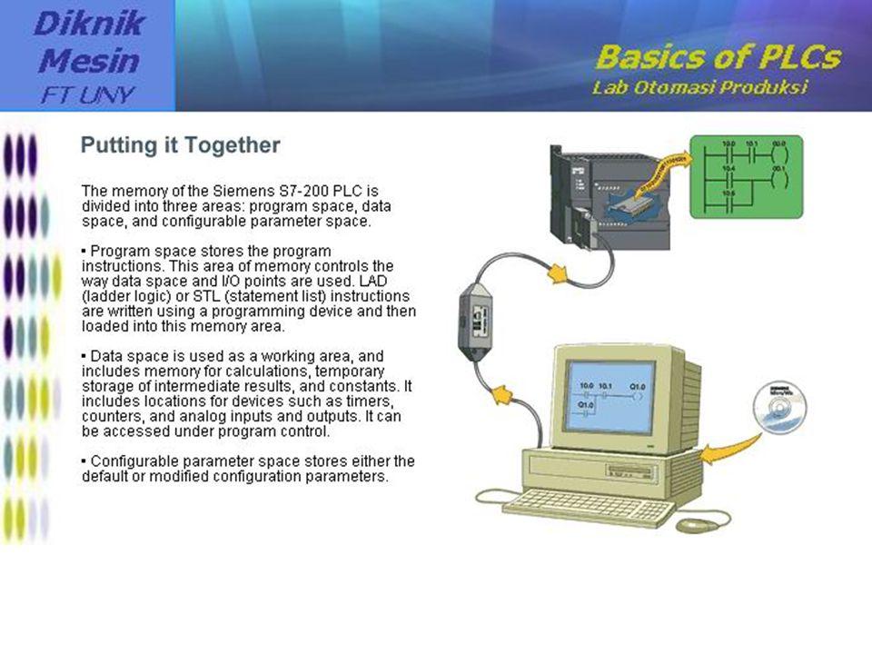 Karakteristik PLC: