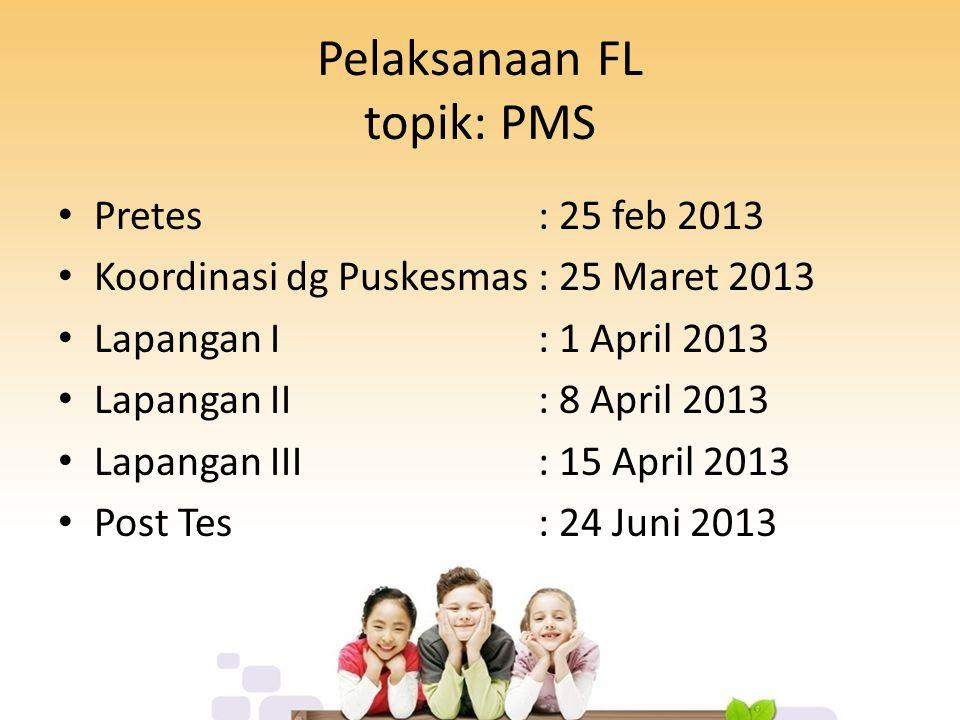 Pelaksanaan FL topik: PMS Pretes: 25 feb 2013 Koordinasi dg Puskesmas: 25 Maret 2013 Lapangan I: 1 April 2013 Lapangan II: 8 April 2013 Lapangan III: 15 April 2013 Post Tes: 24 Juni 2013