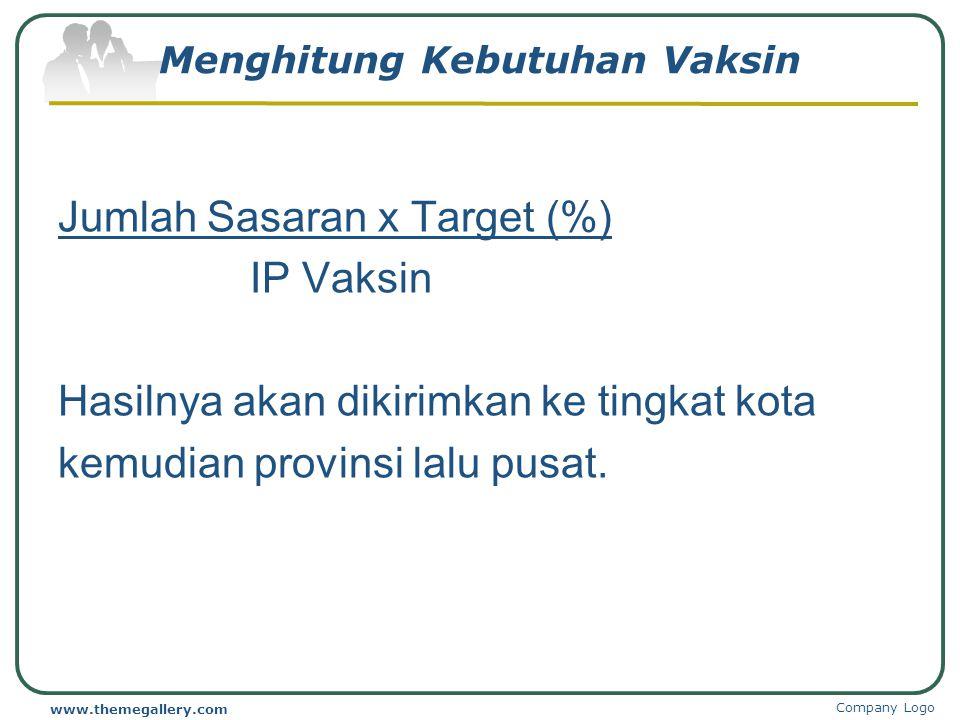 IP Vaksin Nama VaksinIndeks Pemakaian BCG10 DPT/HB5 TT10 Campak10 Polio10 HB-01