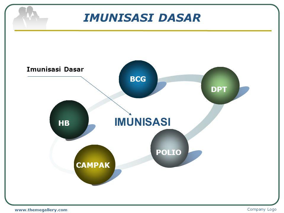 PROSEDUR IMUNISASI Company Logo www.themegallery.com
