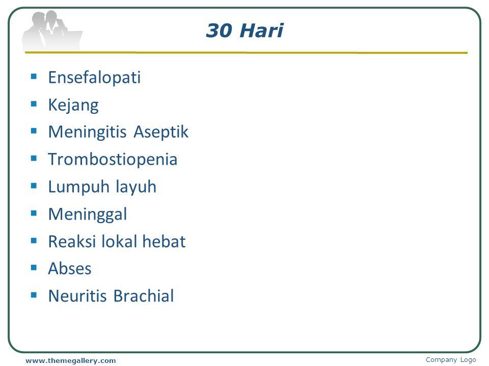 5 Hari  Reaksi Lokal hebat  Sepsis  Abses Company Logo www.themegallery.com