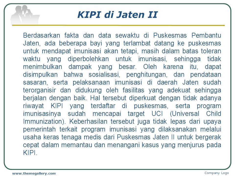 KIPI di Jaten II Company Logo www.themegallery.com TIDAK ADA