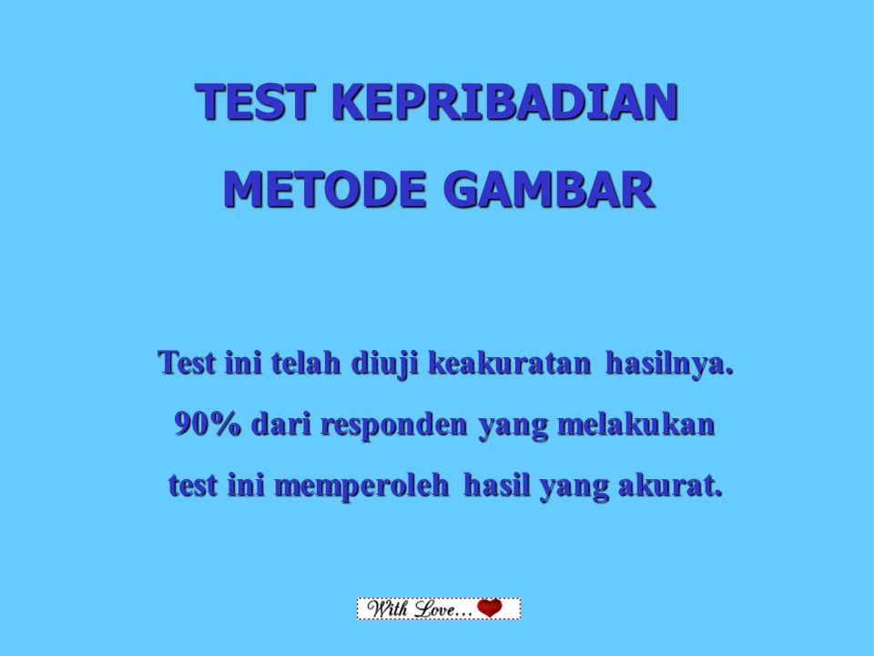 RoelHerdi TEST KEPRIBADIAN METODE GAMBAR Test ini telah diuji keakuratan hasilnya. 90% dari responden yang melakukan test ini memperoleh hasil yang ak