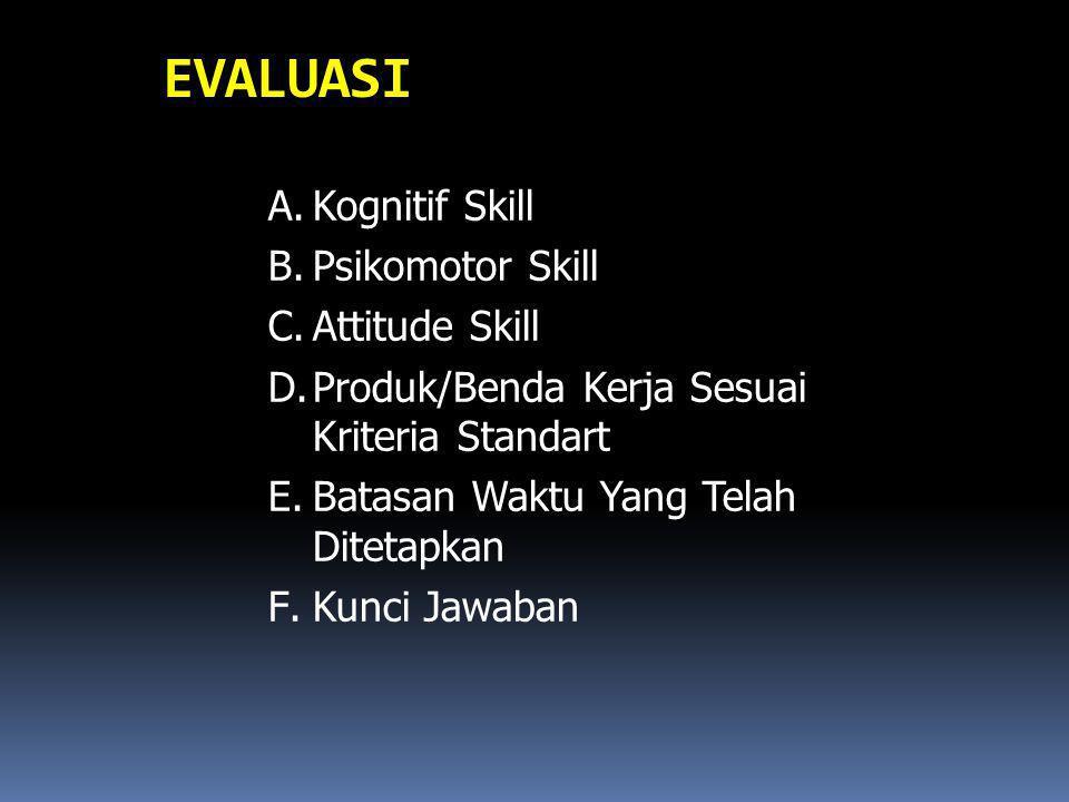 EVALUASI A.Kognitif Skill B.Psikomotor Skill C.Attitude Skill D.Produk/Benda Kerja Sesuai Kriteria Standart E.Batasan Waktu Yang Telah Ditetapkan F.Ku