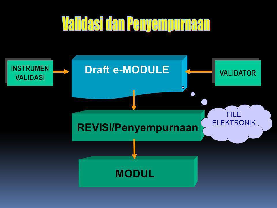Draft e-MODULE MODUL INSTRUMEN VALIDASI INSTRUMEN VALIDASI VALIDATOR REVISI/Penyempurnaan FILE ELEKTRONIK