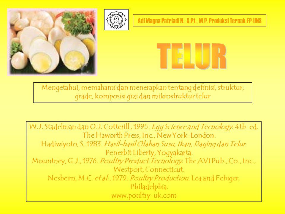 Dihasilkan oleh unggas  bahan makanan untuk embrio  dimanfaatkan sebagai bahan pangan hewani Kualitas telur  tingkat kesukaan oleh konsumen  standarisasi  grading telur