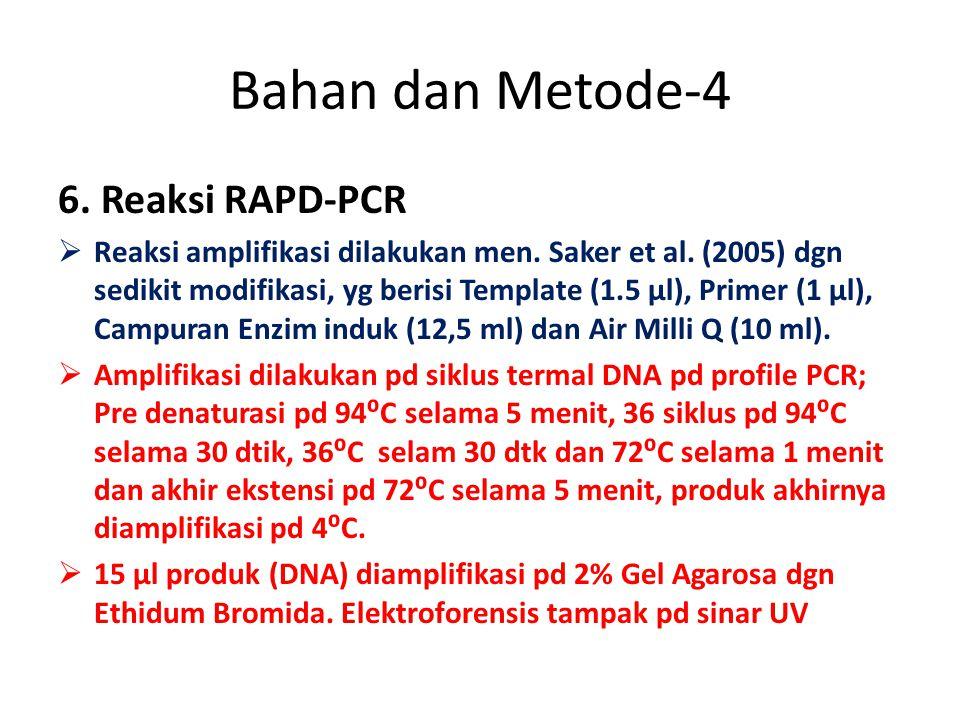 Bahan dan Metode-4 6. Reaksi RAPD-PCR  Reaksi amplifikasi dilakukan men. Saker et al. (2005) dgn sedikit modifikasi, yg berisi Template (1.5 µl), Pri