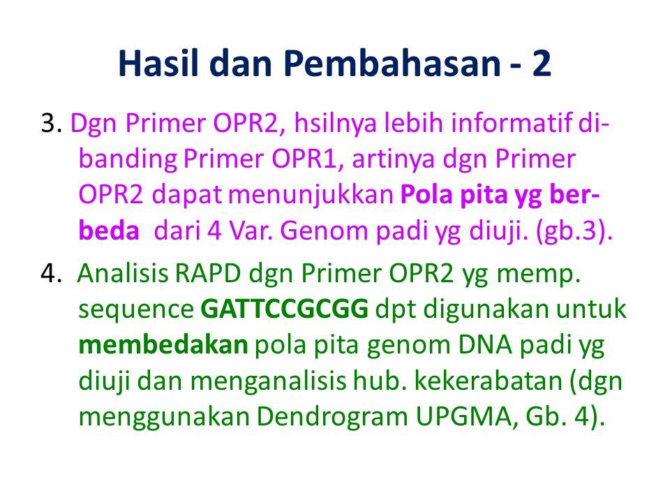 Hasil dan Pembahasan - 2 3. Dgn Primer OPR2, hsilnya lebih informatif di- banding Primer OPR1, artinya dgn Primer OPR2 dapat menunjukkan Pola pita yg