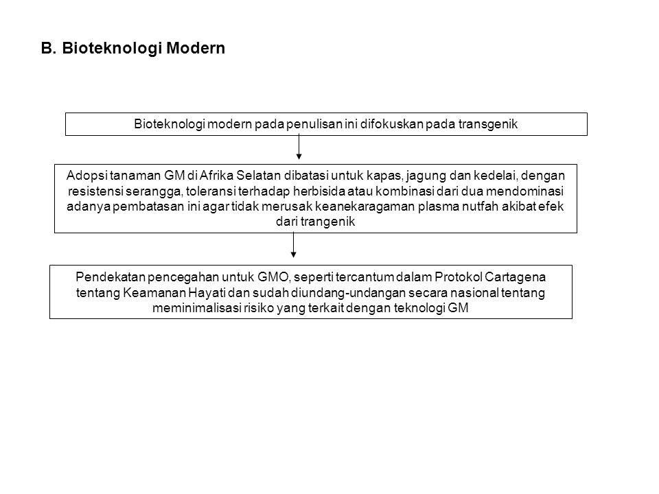 Bioteknologi modern pada penulisan ini difokuskan pada transgenik B.