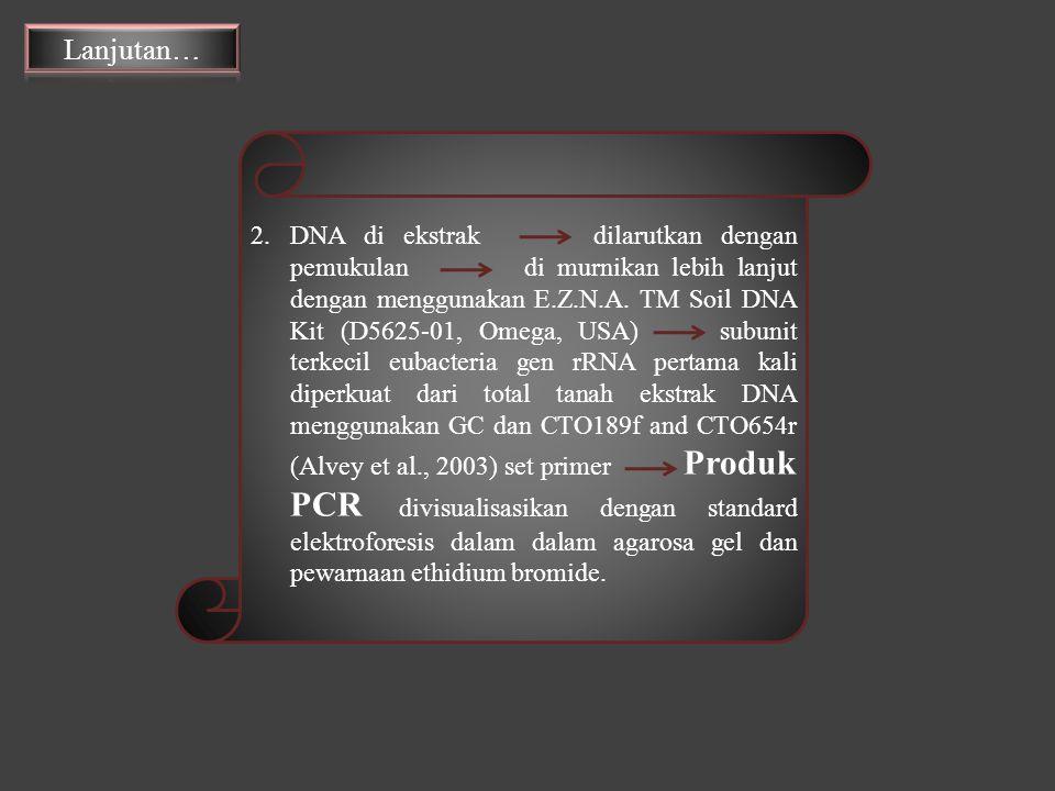 2.DNA di ekstrak dilarutkan dengan pemukulan di murnikan lebih lanjut dengan menggunakan E.Z.N.A. TM Soil DNA Kit (D5625-01, Omega, USA) subunit terke