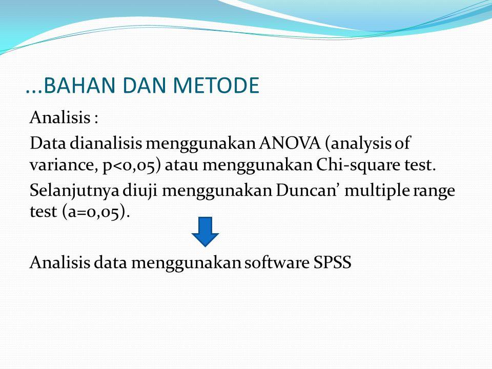 ...BAHAN DAN METODE Analisis : Data dianalisis menggunakan ANOVA (analysis of variance, p ˂ 0,05) atau menggunakan Chi-square test. Selanjutnya diuji