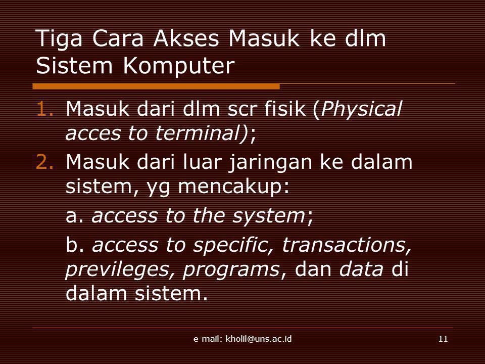 e-mail: kholil@uns.ac.id11 Tiga Cara Akses Masuk ke dlm Sistem Komputer 1.Masuk dari dlm scr fisik (Physical acces to terminal); 2.Masuk dari luar jaringan ke dalam sistem, yg mencakup: a.