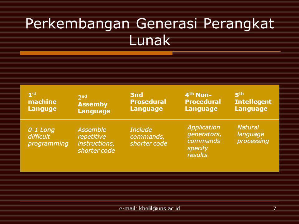 e-mail: kholil@uns.ac.id7 Perkembangan Generasi Perangkat Lunak 1 st machine Languge 2 nd Assemby Language 3nd Prosedural Language 5 th Intellegent Language 4 th Non- Procedural Language 0-1 Long difficult programming Assemble repetitive instructions, shorter code Include commands, shorter code Application generators, commands specify results Natural language processing