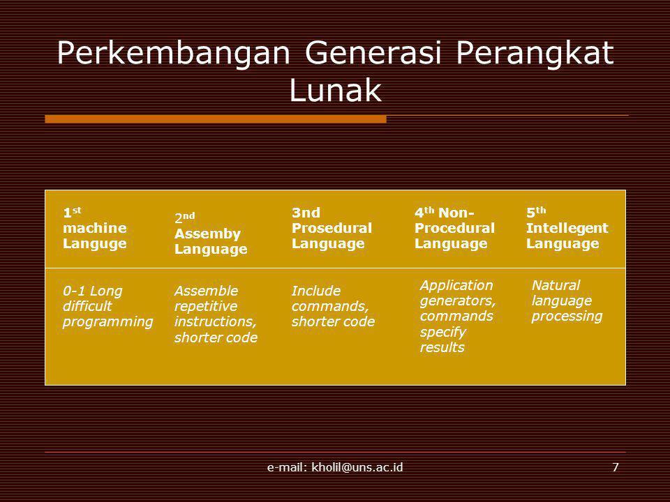 e-mail: kholil@uns.ac.id7 Perkembangan Generasi Perangkat Lunak 1 st machine Languge 2 nd Assemby Language 3nd Prosedural Language 5 th Intellegent La