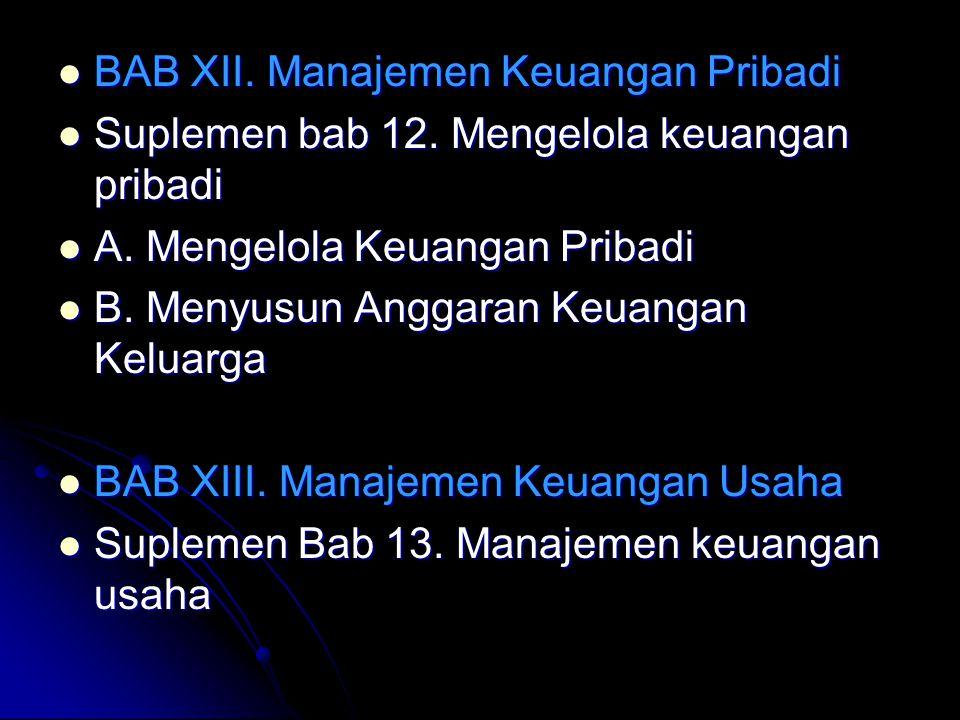 BAB XII. Manajemen Keuangan Pribadi BAB XII. Manajemen Keuangan Pribadi Suplemen bab 12. Mengelola keuangan pribadi Suplemen bab 12. Mengelola keuanga