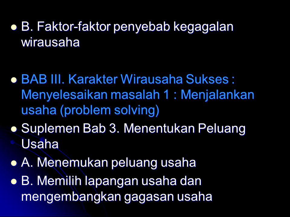 B. Faktor-faktor penyebab kegagalan wirausaha B. Faktor-faktor penyebab kegagalan wirausaha BAB III. Karakter Wirausaha Sukses : Menyelesaikan masalah