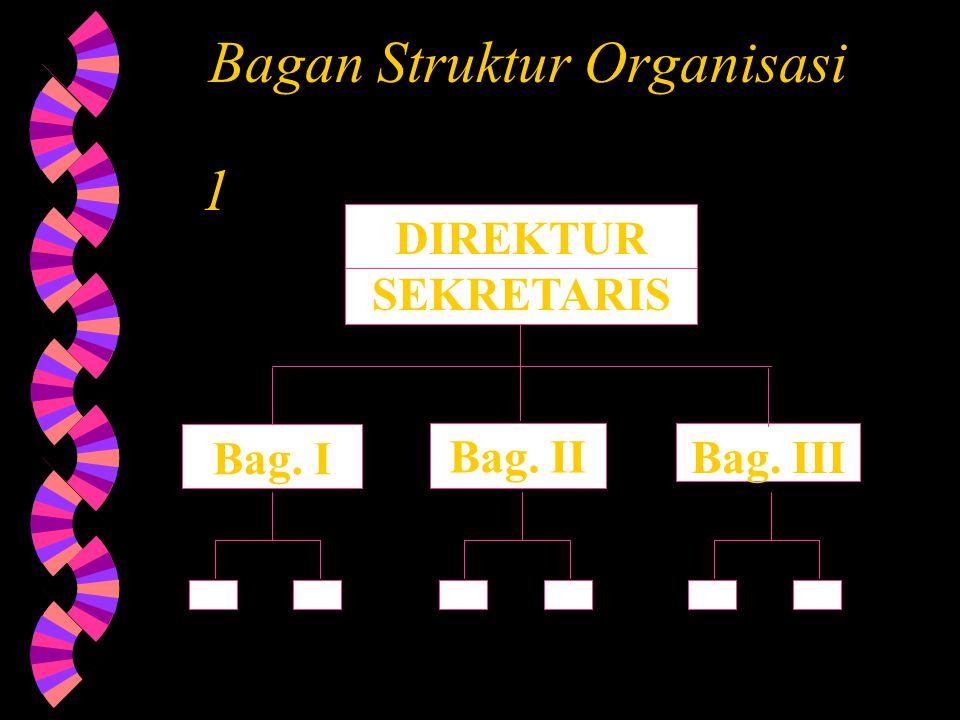 w 2. Sekretaris organisasi / perusahaan (executive secretary, bussiness secretary) ini berfungsi sebagai manajer sec. Formal menjalankan manajemen dan