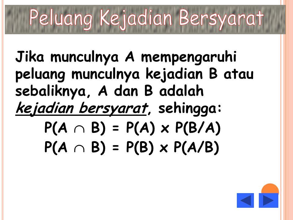 Jika munculnya A mempengaruhi peluang munculnya kejadian B atau sebaliknya, A dan B adalah kejadian bersyarat, sehingga: P(A  B) = P(A) x P(B/A) P(A