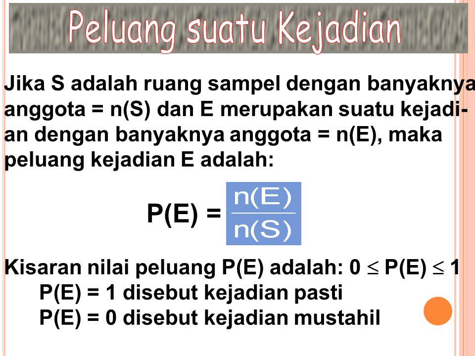 Jika S adalah ruang sampel dengan banyaknya anggota = n(S) dan E merupakan suatu kejadi- an dengan banyaknya anggota = n(E), maka peluang kejadian E a