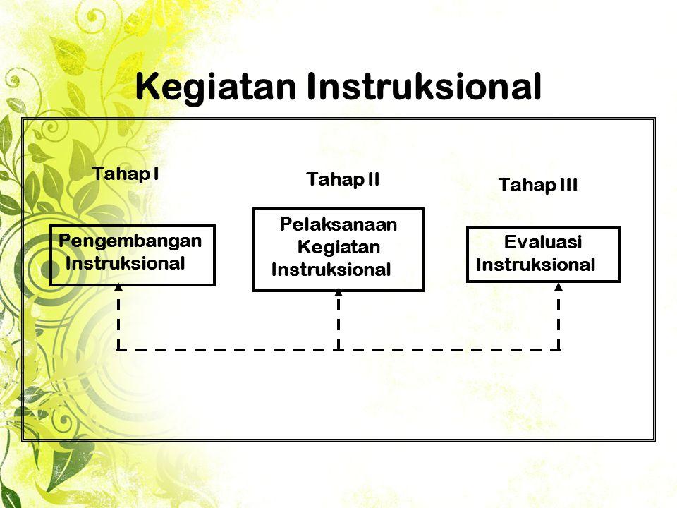 Kegiatan Instruksional Pengembangan Instruksional Pelaksanaan Kegiatan Instruksional Evaluasi Instruksional Tahap I Tahap II Tahap III