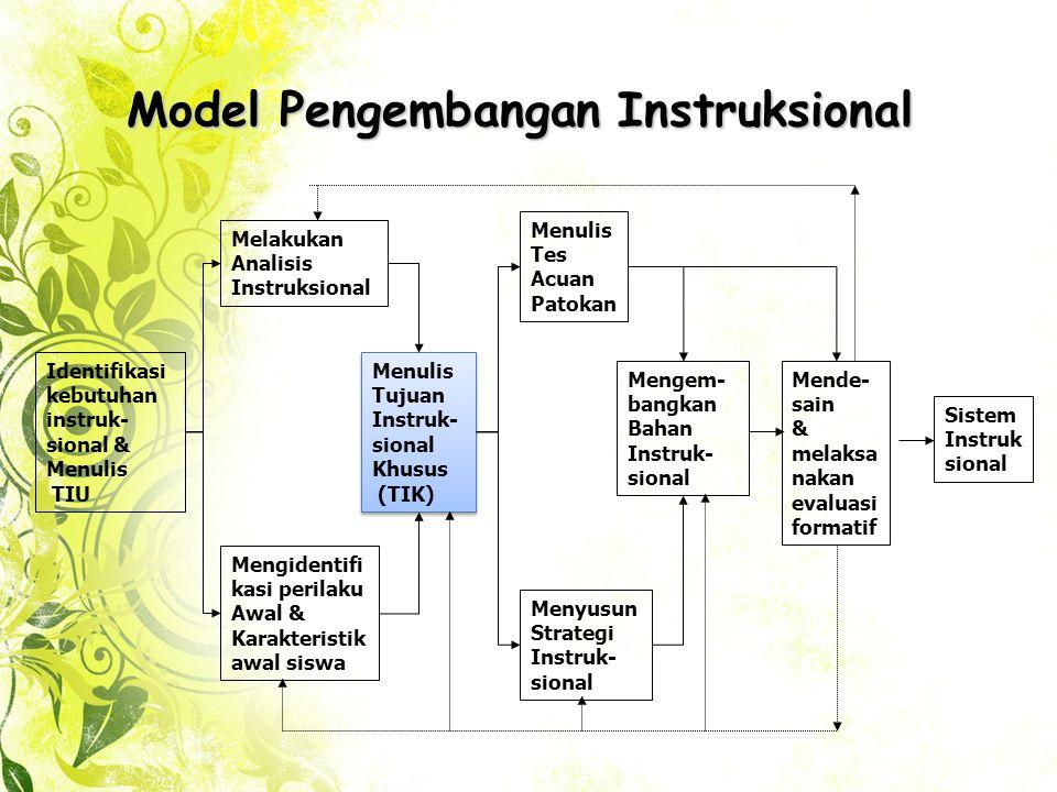 Identifikasi kebutuhan instruk- sional & Menulis TIU Melakukan Analisis Instruksional Mengidentifi kasi perilaku Awal & Karakteristik awal siswa Menulis Tujuan Instruk- sional Khusus (TIK) Menulis Tujuan Instruk- sional Khusus (TIK) Menulis Tes Acuan Patokan Menyusun Strategi Instruk- sional Mengem- bangkan Bahan Instruk- sional Mende- sain & melaksa nakan evaluasi formatif Sistem Instruk sional Model Pengembangan Instruksional