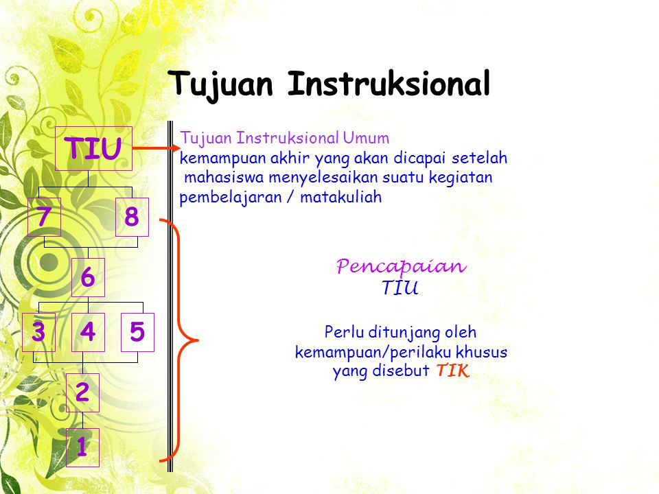 Prosedur Analisis Instruksional 1.Tentukan TIU dari satu matakuliah 2.Identifikasi kemampuan-kemampuan khusus (TIK) yang menunjang pencapaian TIU.