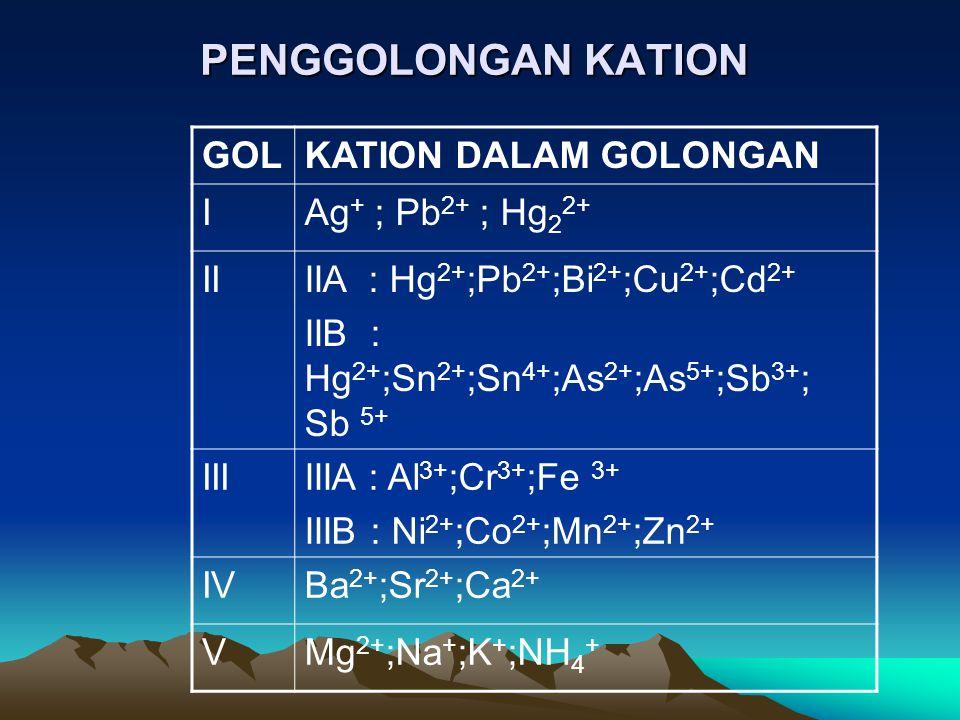 PENGGOLONGAN KATION GOLKATION DALAM GOLONGAN IAg + ; Pb 2+ ; Hg 2 2+ IIIIA : Hg 2+ ;Pb 2+ ;Bi 2+ ;Cu 2+ ;Cd 2+ IIB : Hg 2+ ;Sn 2+ ;Sn 4+ ;As 2+ ;As 5+ ;Sb 3+ ; Sb 5+ IIIIIIA : Al 3+ ;Cr 3+ ;Fe 3+ IIIB : Ni 2+ ;Co 2+ ;Mn 2+ ;Zn 2+ IVBa 2+ ;Sr 2+ ;Ca 2+ VMg 2+ ;Na + ;K + ;NH 4 +