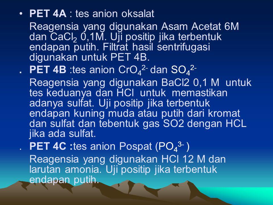 PET 4A : tes anion oksalat Reagensia yang digunakan Asam Acetat 6M dan CaCl 2 0,1M. Uji positip jika terbentuk endapan putih. Filtrat hasil sentrifuga