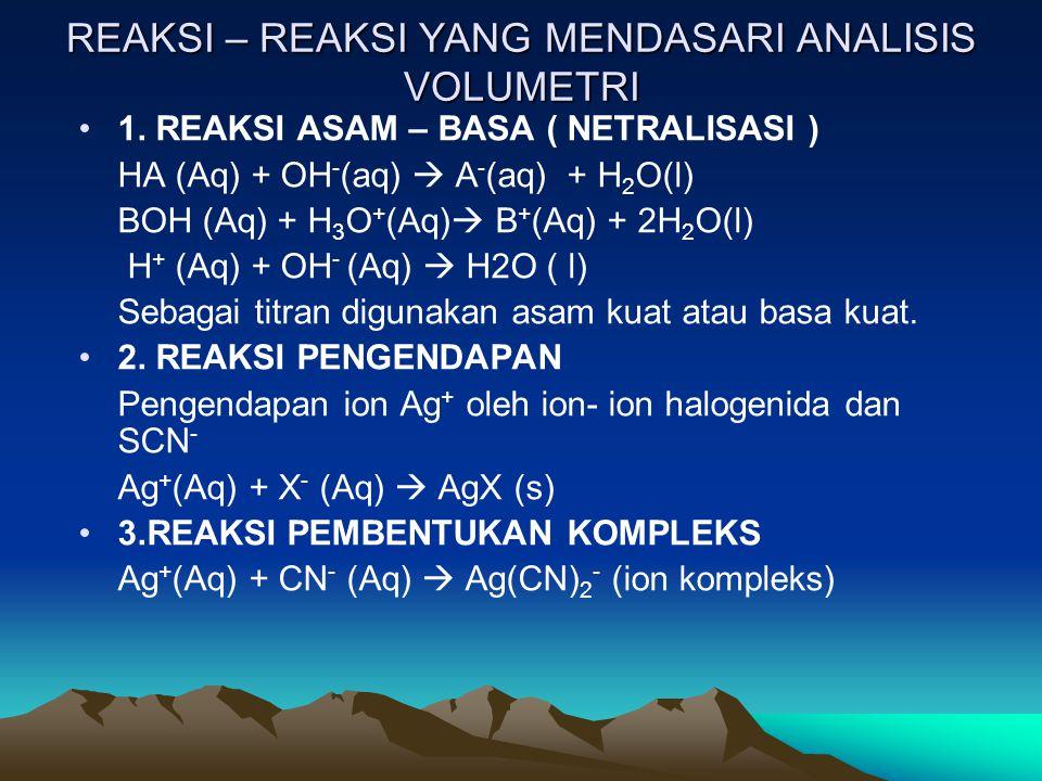 REAKSI – REAKSI YANG MENDASARI ANALISIS VOLUMETRI 1. REAKSI ASAM – BASA ( NETRALISASI ) HA (Aq) + OH - (aq)  A - (aq) + H 2 O(l) BOH (Aq) + H 3 O + (